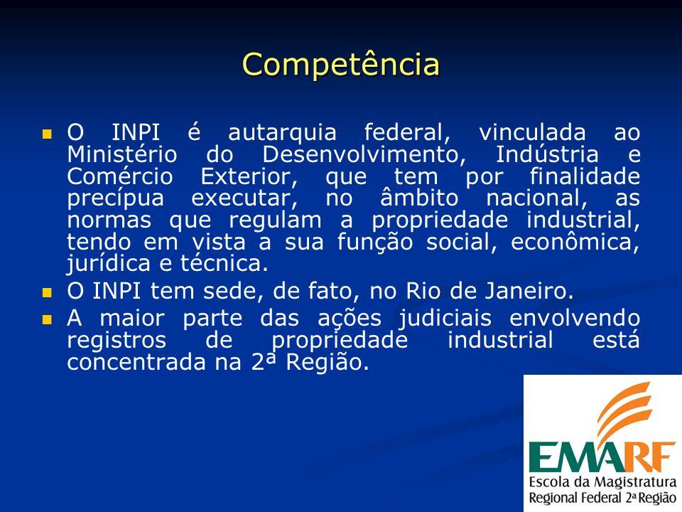 Competência O INPI é autarquia federal, vinculada ao Ministério do Desenvolvimento, Indústria e Comércio Exterior, que tem por finalidade precípua exe