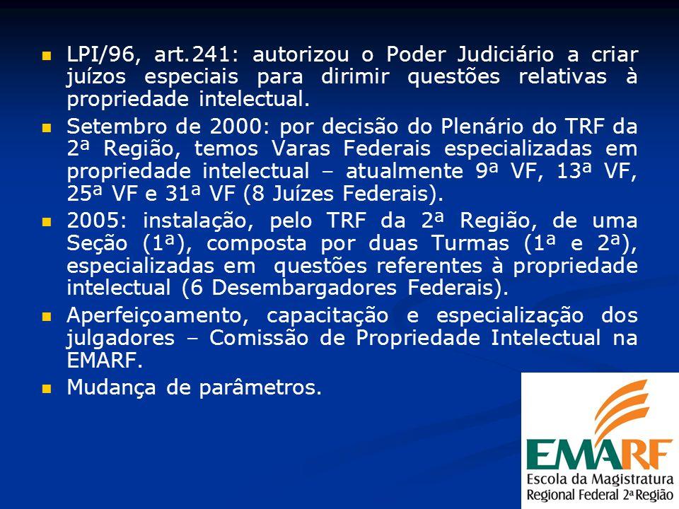 LPI/96, art.241: autorizou o Poder Judiciário a criar juízos especiais para dirimir questões relativas à propriedade intelectual. Setembro de 2000: po