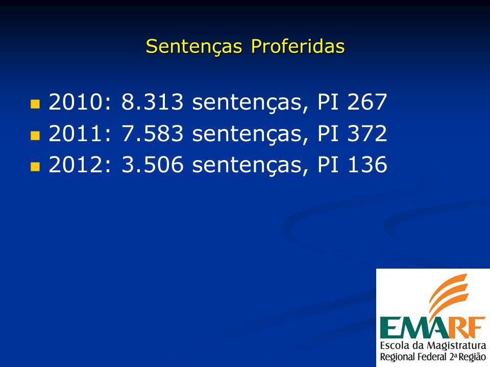 Sentenças Proferidas 2010: 8.313 sentenças, PI 267 2011: 7.583 sentenças, PI 372 2012: 3.506 sentenças, PI 136