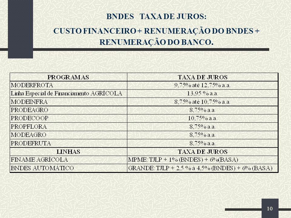 10 BNDES TAXA DE JUROS: CUSTO FINANCEIRO + RENUMERAÇÃO DO BNDES + RENUMERAÇÃO DO BANCO.