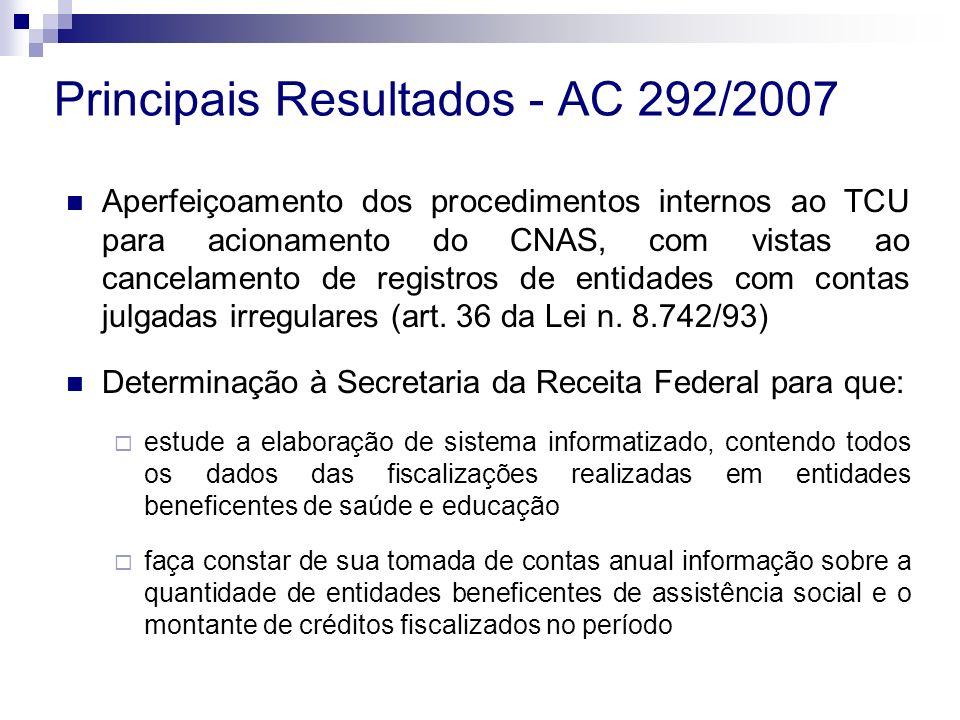 Aperfeiçoamento dos procedimentos internos ao TCU para acionamento do CNAS, com vistas ao cancelamento de registros de entidades com contas julgadas irregulares (art.