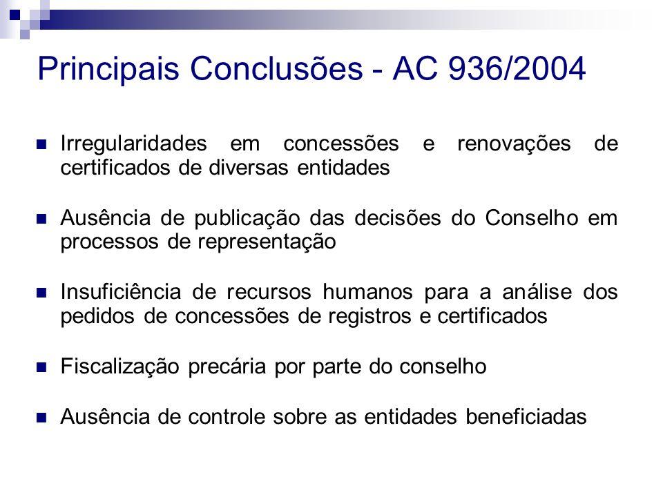 Irregularidades em concessões e renovações de certificados de diversas entidades Ausência de publicação das decisões do Conselho em processos de representação Insuficiência de recursos humanos para a análise dos pedidos de concessões de registros e certificados Fiscalização precária por parte do conselho Ausência de controle sobre as entidades beneficiadas Principais Conclusões - AC 936/2004