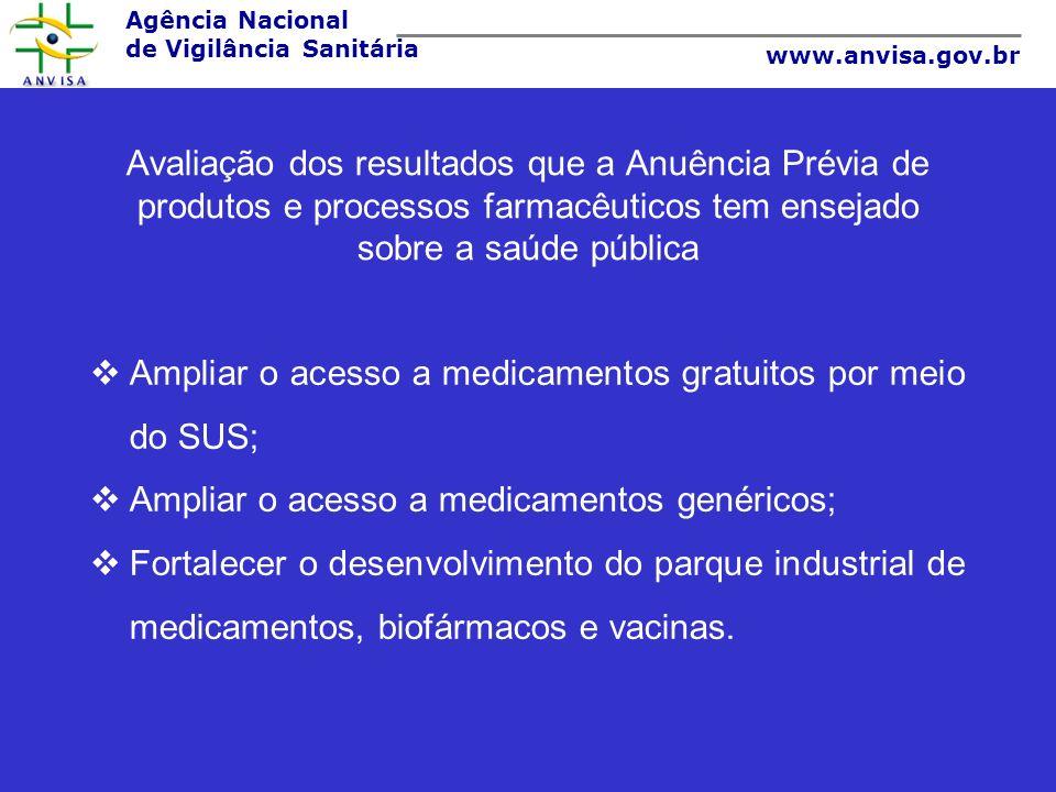 Agência Nacional de Vigilância Sanitária www.anvisa.gov.br Avaliação dos resultados que a Anuência Prévia de produtos e processos farmacêuticos tem en