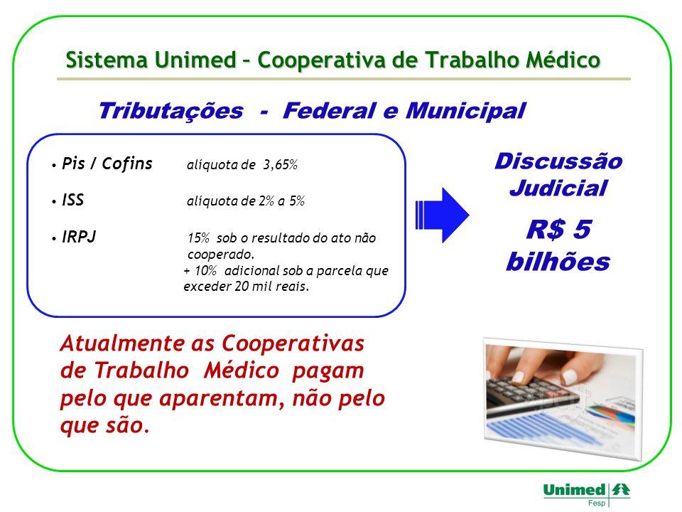 Tributações - Federal e Municipal Pis / Cofins alíquota de 3,65% ISS alíquota de 2% a 5% IRPJ 15% sob o resultado do ato não cooperado. + 10% adiciona
