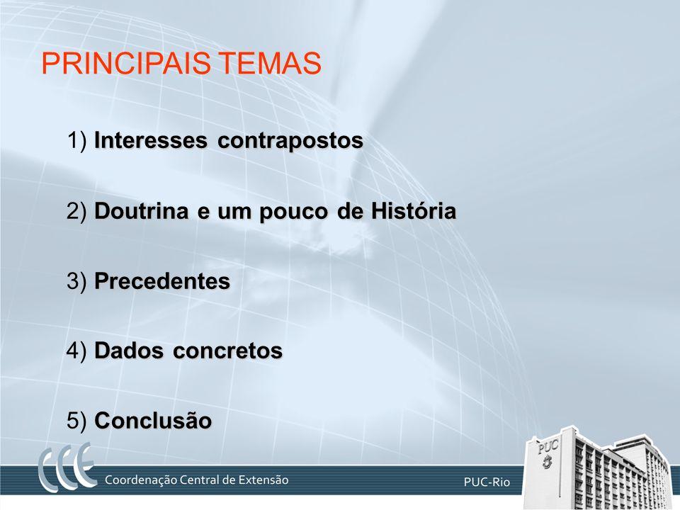 PRINCIPAIS TEMAS Interesses contrapostos 1) Interesses contrapostos Doutrina e um pouco de História 2) Doutrina e um pouco de História Precedentes 3)