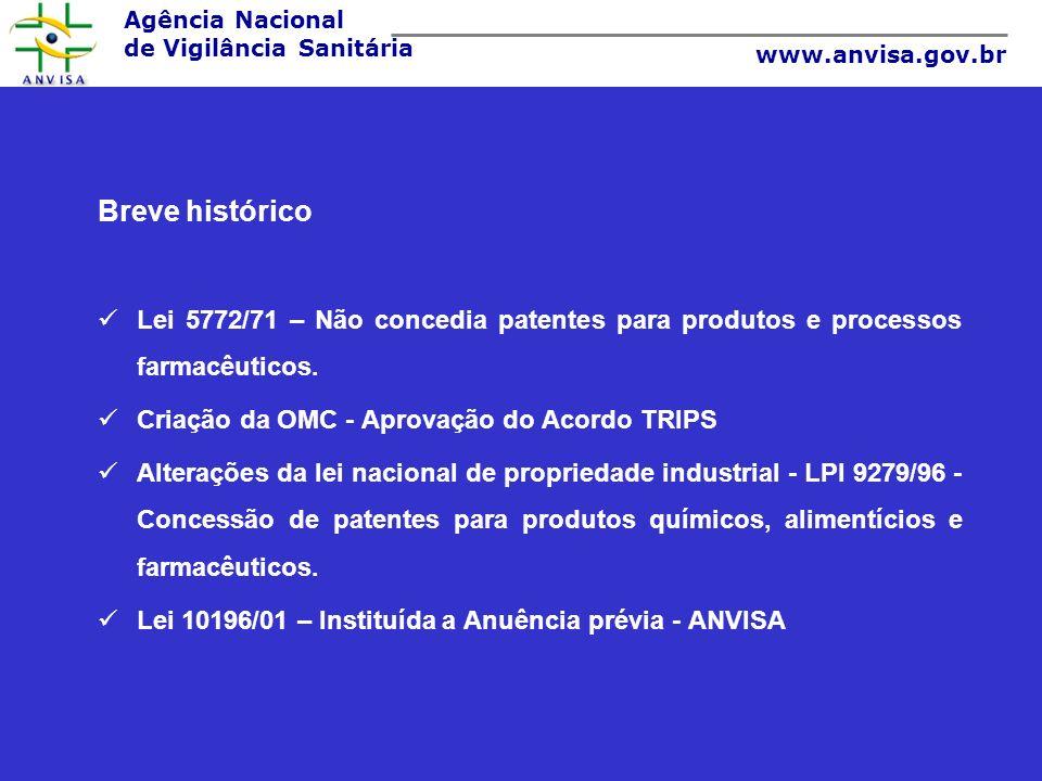 Agência Nacional de Vigilância Sanitária www.anvisa.gov.br Resultados do trabalho da Anuência Prévia FONTE: COOPI/ANVISA.