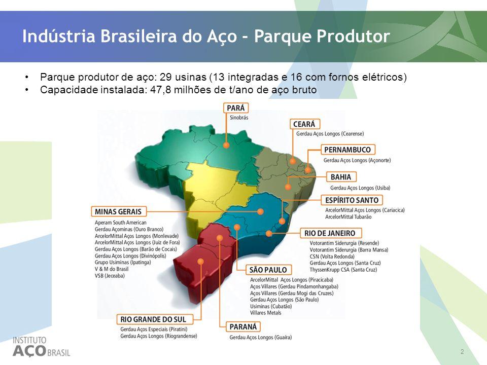 2 Indústria Brasileira do Aço - Parque Produtor Parque produtor de aço: 29 usinas (13 integradas e 16 com fornos elétricos) Capacidade instalada: 47,8