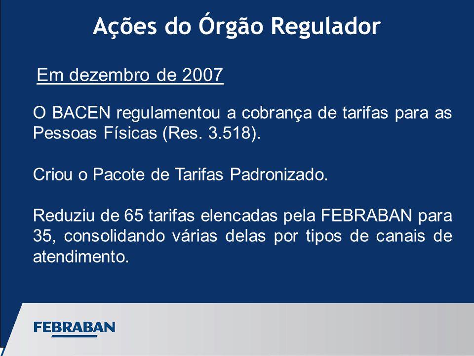 Ações do Órgão Regulador O BACEN regulamentou a cobrança de tarifas para as Pessoas Físicas (Res.