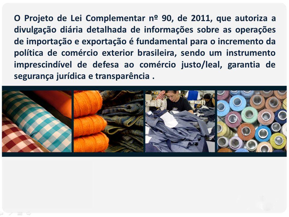 COMÉRCIO EXTERIOR O Projeto de Lei Complementar nº 90, de 2011, que autoriza a divulgação diária detalhada de informações sobre as operações de importação e exportação é fundamental para o incremento da política de comércio exterior brasileira, sendo um instrumento imprescindível de defesa ao comércio justo/leal, garantia de segurança jurídica e transparência.