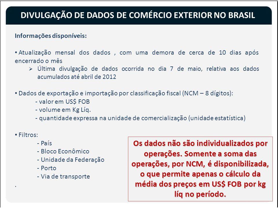 3 DIVULGAÇÃO DE DADOS DE COMÉRCIO EXTERIOR NO BRASIL Informações disponíveis: Atualização mensal dos dados, com uma demora de cerca de 10 dias após encerrado o mês Última divulgação de dados ocorrida no dia 7 de maio, relativa aos dados acumulados até abril de 2012 Dados de exportação e importação por classificação fiscal (NCM – 8 dígitos): - valor em US$ FOB - volume em Kg Líq.