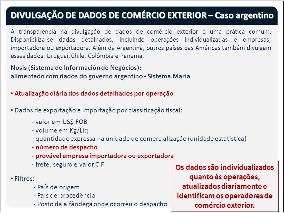 5 DIVULGAÇÃO DE DADOS DE COMÉRCIO EXTERIOR – Caso argentino A transparência na divulgação de dados de comércio exterior é uma prática comum.