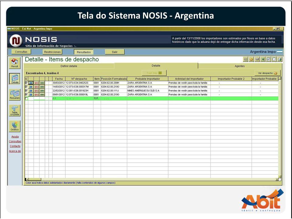 6 Tela do Sistema NOSIS - Argentina