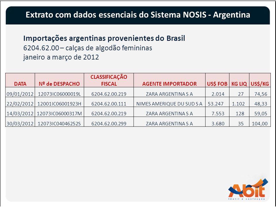 7 Extrato com dados essenciais do Sistema NOSIS - Argentina Importações argentinas provenientes do Brasil 6204.62.00 – calças de algodão femininas janeiro a março de 2012 DATANº de DESPACHO CLASSIFICAÇÃO FISCALAGENTE IMPORTADORUS$ FOBKG LIQUS$/KG 09/01/201212073IC06000019L6204.62.00.219ZARA ARGENTINA S A 2.014 27 74,56 22/02/201212001IC06001923H6204.62.00.111NIMES AMERIQUE DU SUD S A 53.247 1.102 48,33 14/03/201212073IC06000317M6204.62.00.219ZARA ARGENTINA S A 7.553 128 59,05 30/03/201212073IC04046252S6204.62.00.299ZARA ARGENTINA S A 3.680 35 104,00