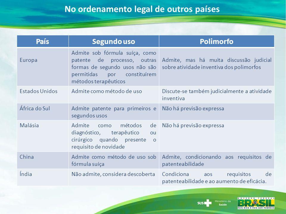 No ordenamento legal de outros países PaísSegundo usoPolimorfo Europa Admite sob fórmula suíça, como patente de processo, outras formas de segundo uso