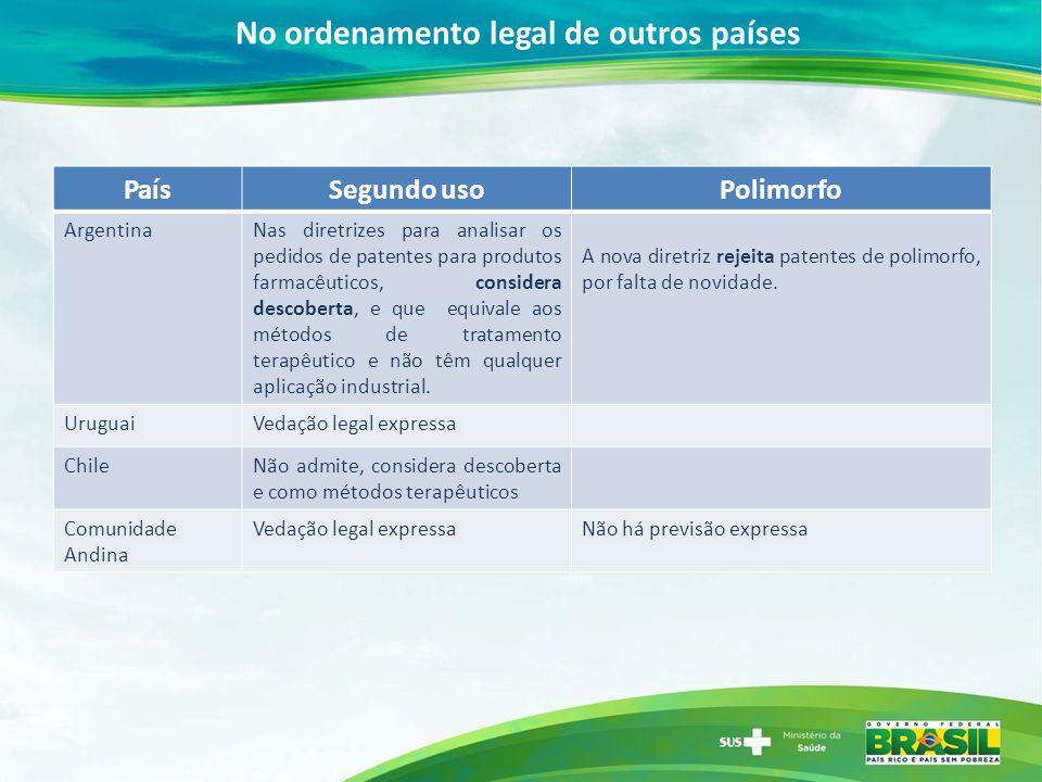 PaísSegundo usoPolimorfo ArgentinaNas diretrizes para analisar os pedidos de patentes para produtos farmacêuticos, considera descoberta, e que equivale aos métodos de tratamento terapêutico e não têm qualquer aplicação industrial.