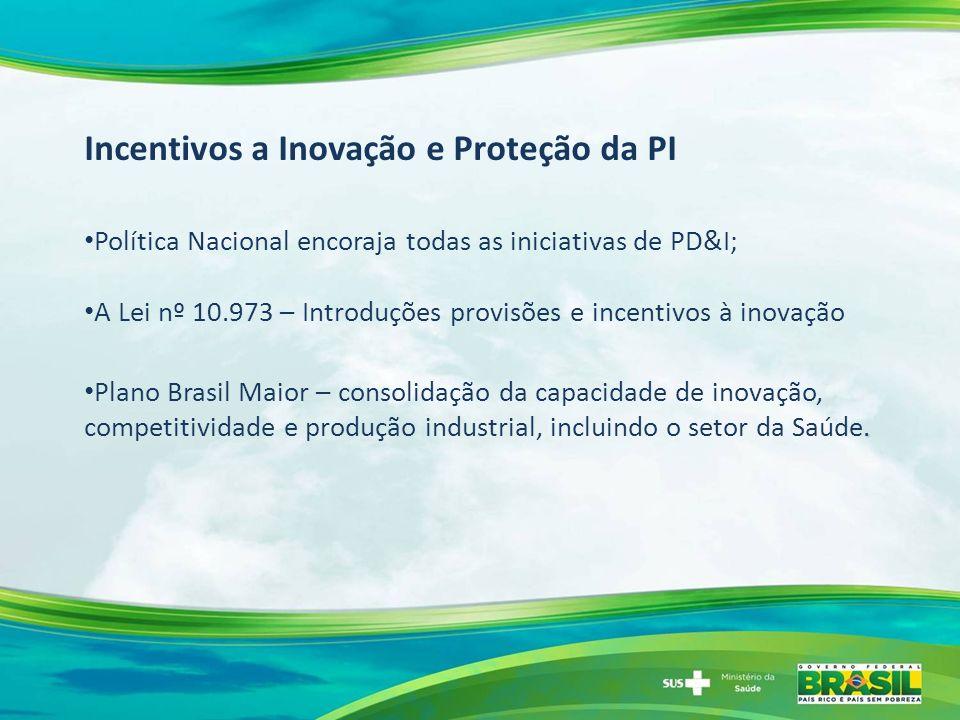 Incentivos a Inovação e Proteção da PI Política Nacional encoraja todas as iniciativas de PD&I; A Lei nº 10.973 – Introduções provisões e incentivos à inovação.