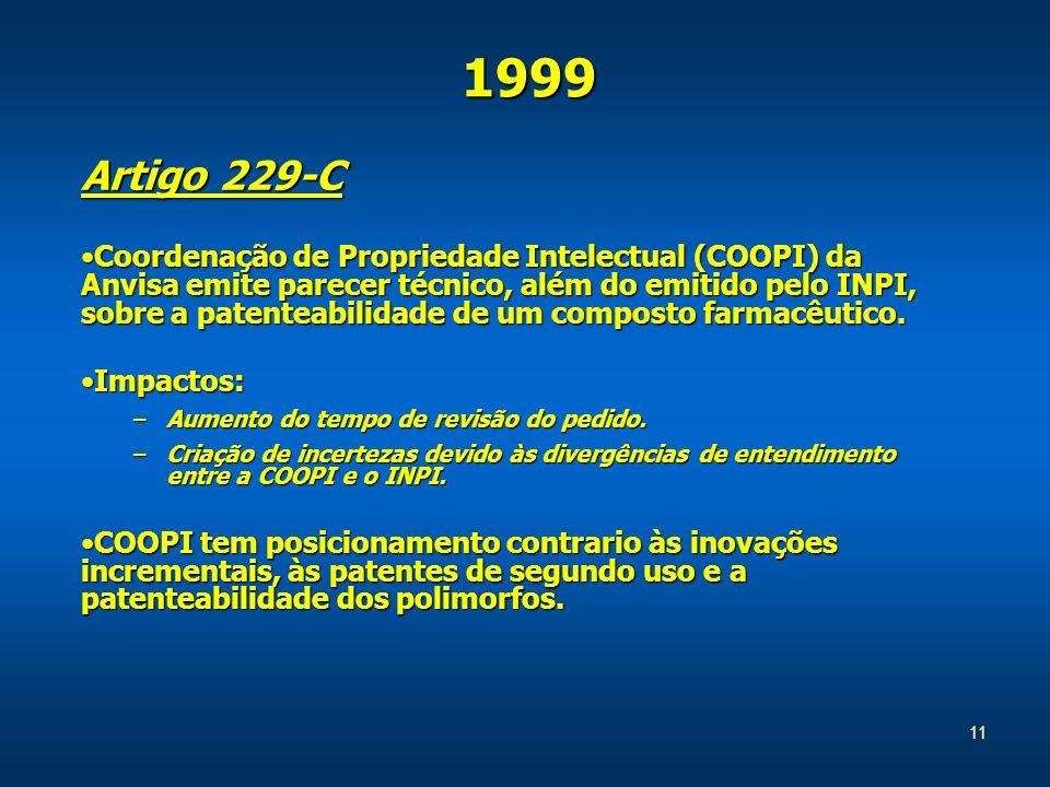 Artigo 229-C Coordenação de Propriedade Intelectual (COOPI) da Anvisa emite parecer técnico, além do emitido pelo INPI, sobre a patenteabilidade de um composto farmacêutico.Coordenação de Propriedade Intelectual (COOPI) da Anvisa emite parecer técnico, além do emitido pelo INPI, sobre a patenteabilidade de um composto farmacêutico.