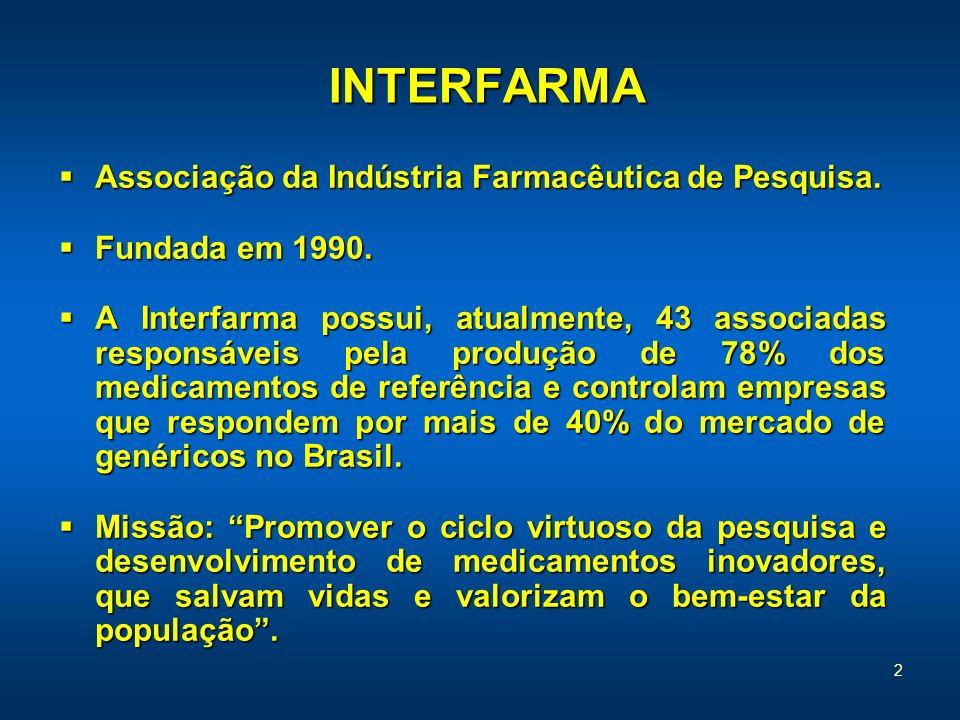 INTERFARMA INTERFARMA Associação da Indústria Farmacêutica de Pesquisa.