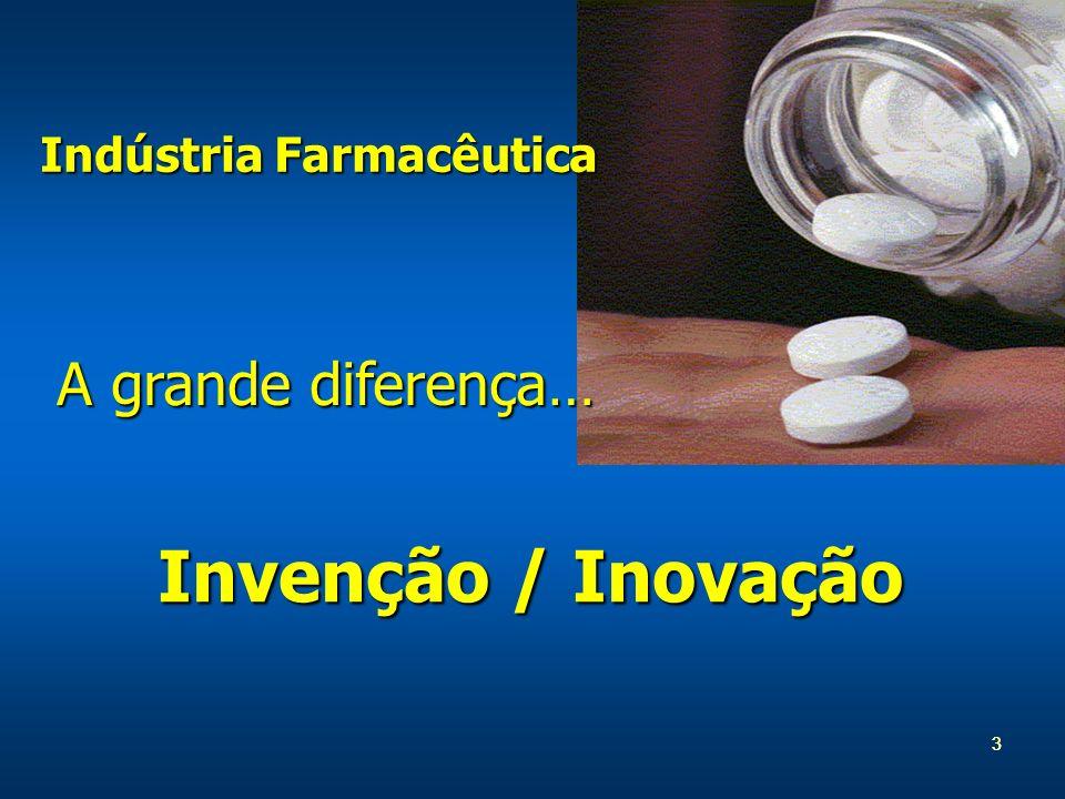 3 Invenção / Inovação Indústria Farmacêutica A grande diferença… 3