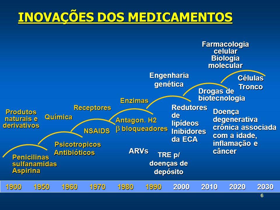 6 Produtos naturais e derivativos Antagon.