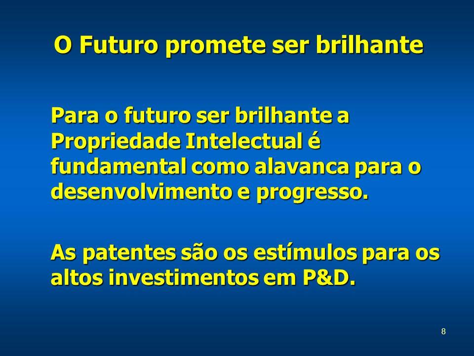Para o futuro ser brilhante a Propriedade Intelectual é fundamental como alavanca para o desenvolvimento e progresso.