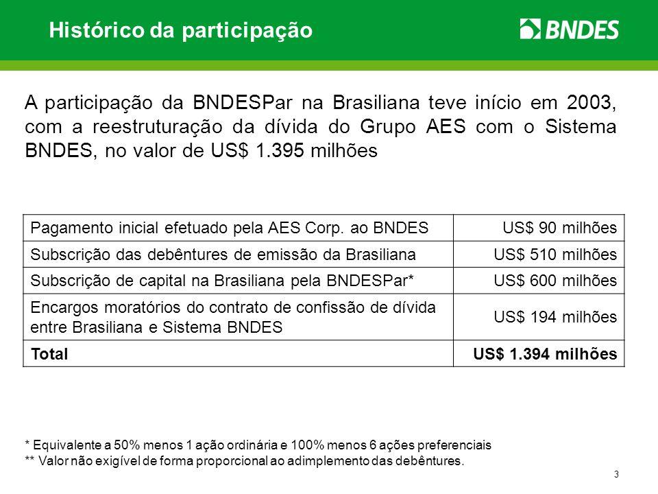 3 Histórico da participação A participação da BNDESPar na Brasiliana teve início em 2003, com a reestruturação da dívida do Grupo AES com o Sistema BNDES, no valor de US$ 1.395 milhões Pagamento inicial efetuado pela AES Corp.
