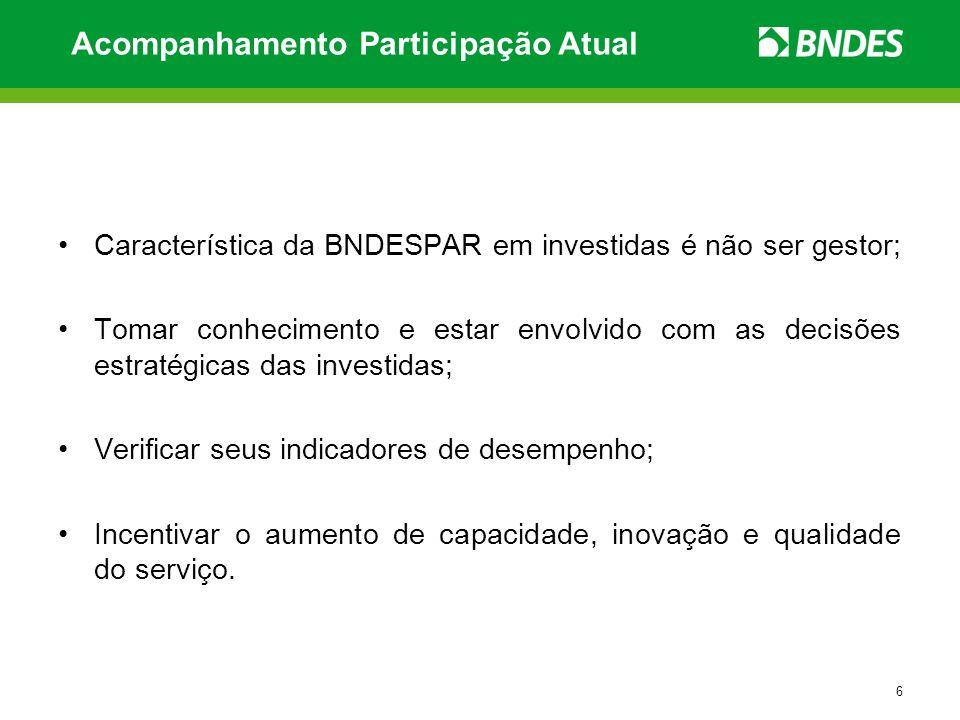 6 Característica da BNDESPAR em investidas é não ser gestor; Tomar conhecimento e estar envolvido com as decisões estratégicas das investidas; Verificar seus indicadores de desempenho; Incentivar o aumento de capacidade, inovação e qualidade do serviço.
