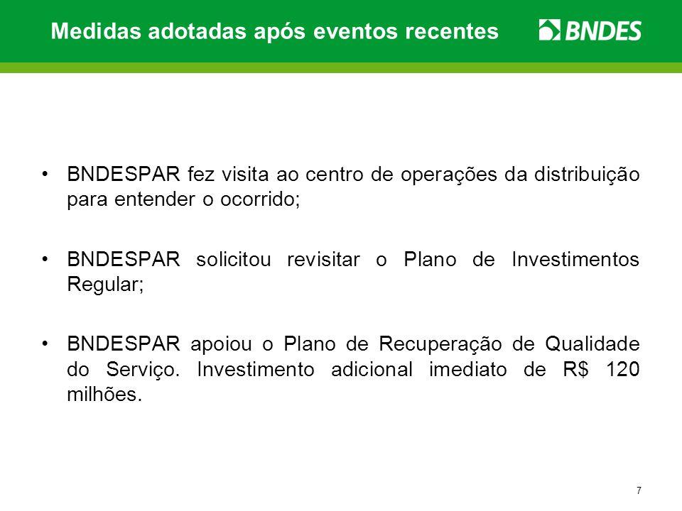 7 BNDESPAR fez visita ao centro de operações da distribuição para entender o ocorrido; BNDESPAR solicitou revisitar o Plano de Investimentos Regular; BNDESPAR apoiou o Plano de Recuperação de Qualidade do Serviço.