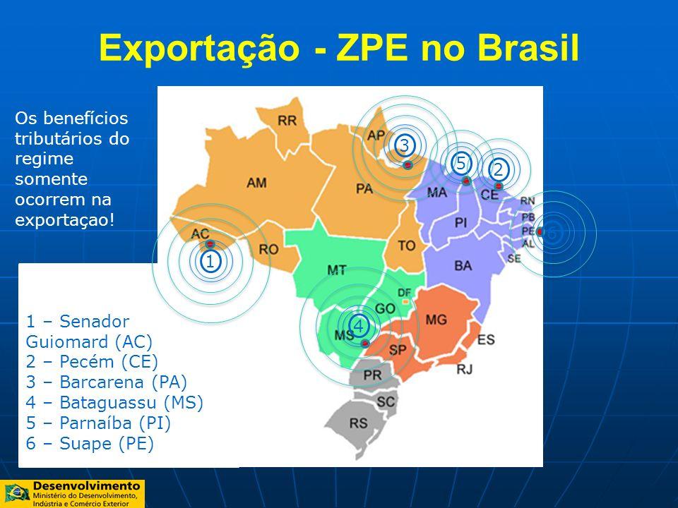 Exportação - ZPE no Brasil 1 – Senador Guiomard (AC) 2 – Pecém (CE) 3 – Barcarena (PA) 4 – Bataguassu (MS) 5 – Parnaíba (PI) 6 – Suape (PE) 6 5 4 1 3