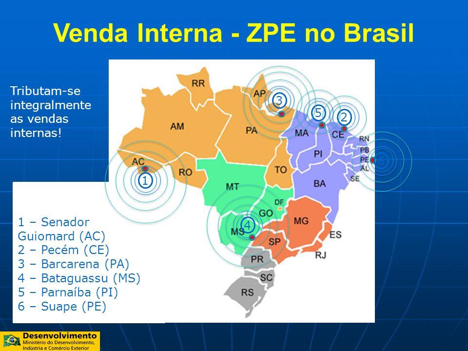 Venda Interna - ZPE no Brasil 1 – Senador Guiomard (AC) 2 – Pecém (CE) 3 – Barcarena (PA) 4 – Bataguassu (MS) 5 – Parnaíba (PI) 6 – Suape (PE) 6 5 4 1