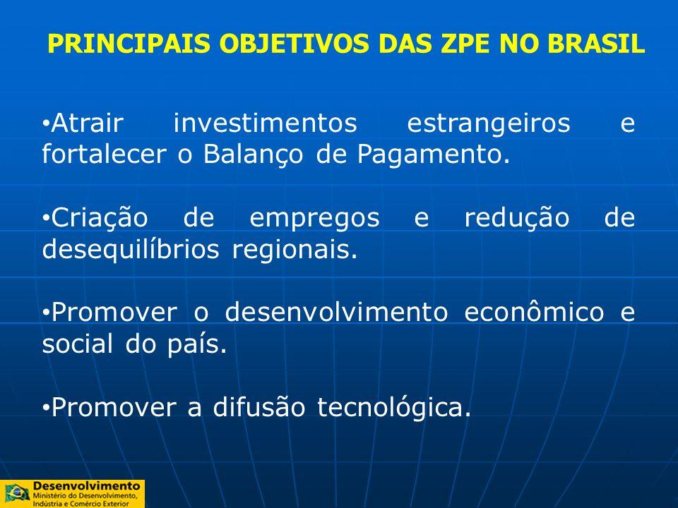 PRINCIPAIS OBJETIVOS DAS ZPE NO BRASIL Atrair investimentos estrangeiros e fortalecer o Balanço de Pagamento. Criação de empregos e redução de desequi