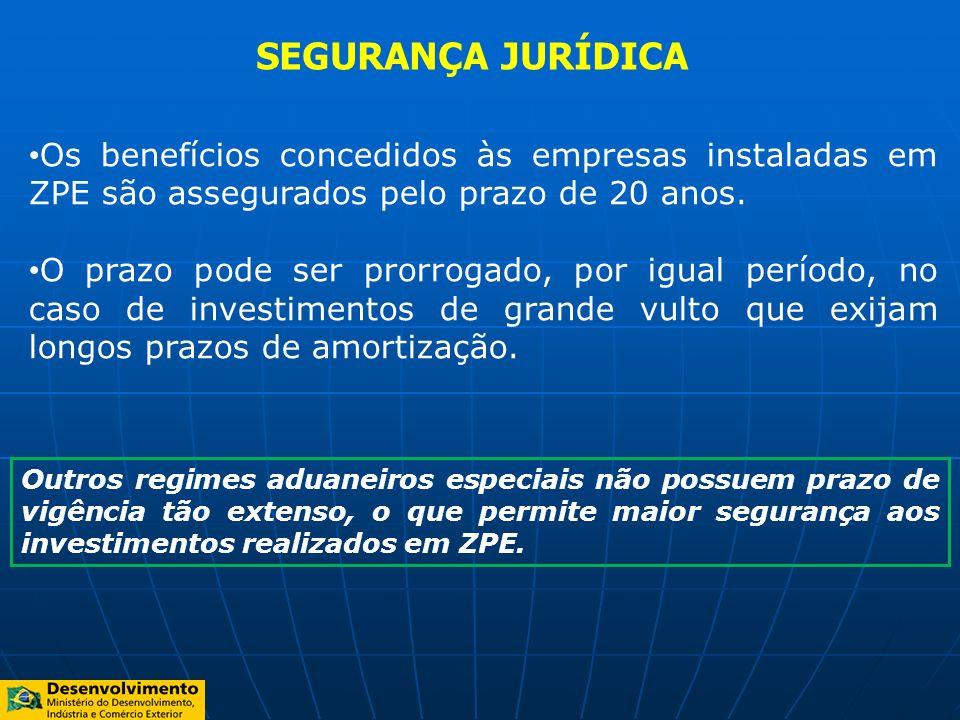 Os benefícios concedidos às empresas instaladas em ZPE são assegurados pelo prazo de 20 anos. O prazo pode ser prorrogado, por igual período, no caso