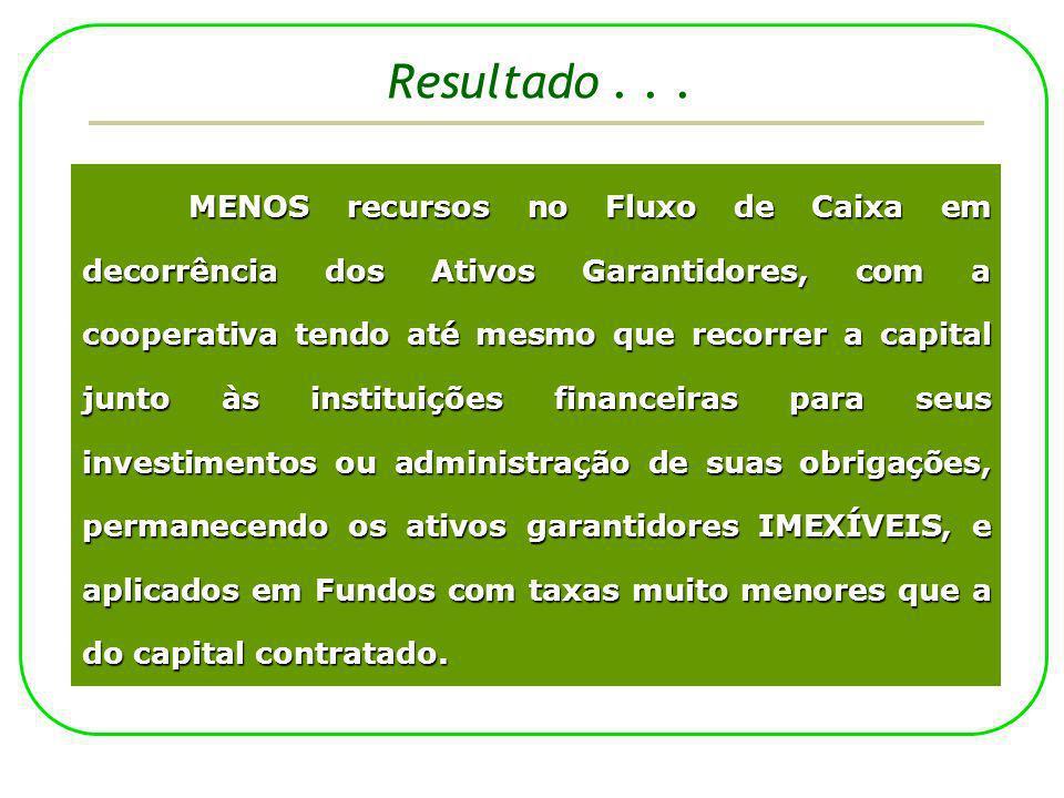 MENOS recursos no Fluxo de Caixa em decorrência dos Ativos Garantidores, com a cooperativa tendo até mesmo que recorrer a capital junto às instituiçõe