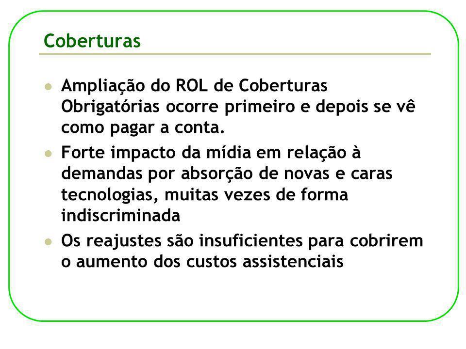Coberturas Ampliação do ROL de Coberturas Obrigatórias ocorre primeiro e depois se vê como pagar a conta. Forte impacto da mídia em relação à demandas