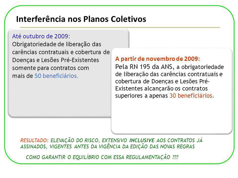 Interferência nos Planos Coletivos Até outubro de 2009: Obrigatoriedade de liberação das carências contratuais e cobertura de Doenças e Lesões Pré-Exi