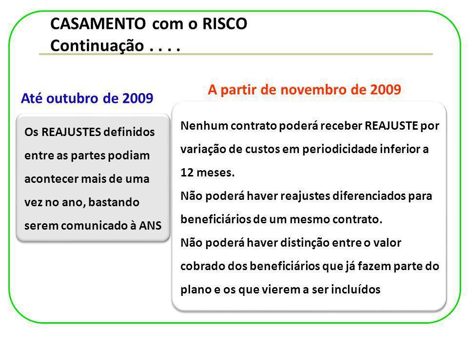 Os REAJUSTES definidos entre as partes podiam acontecer mais de uma vez no ano, bastando serem comunicado à ANS Até outubro de 2009 Nenhum contrato po