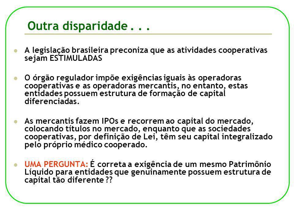 Outra disparidade... A legislação brasileira preconiza que as atividades cooperativas sejam ESTIMULADAS O órgão regulador impõe exigências iguais às o