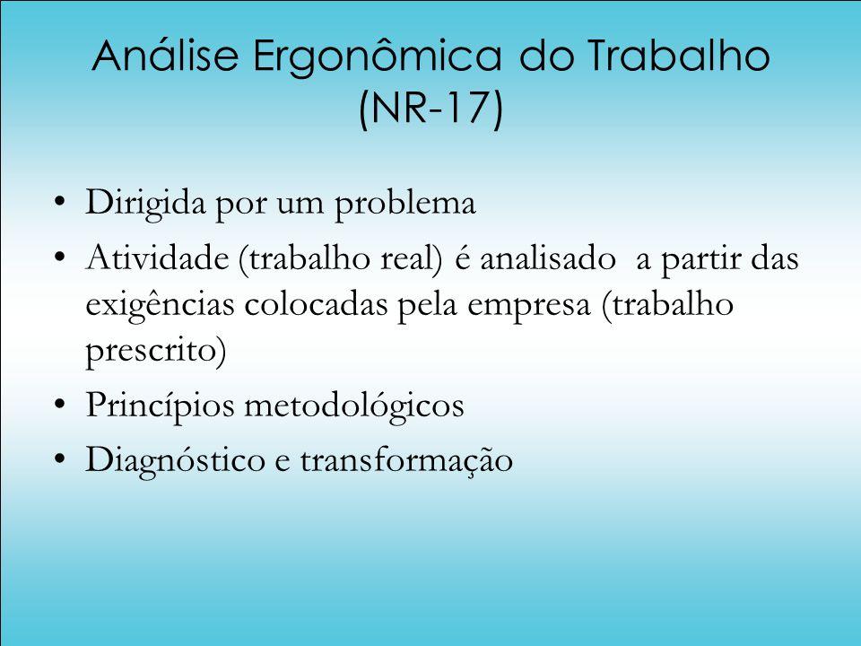 Análise Ergonômica do Trabalho (NR-17) Dirigida por um problema Atividade (trabalho real) é analisado a partir das exigências colocadas pela empresa (