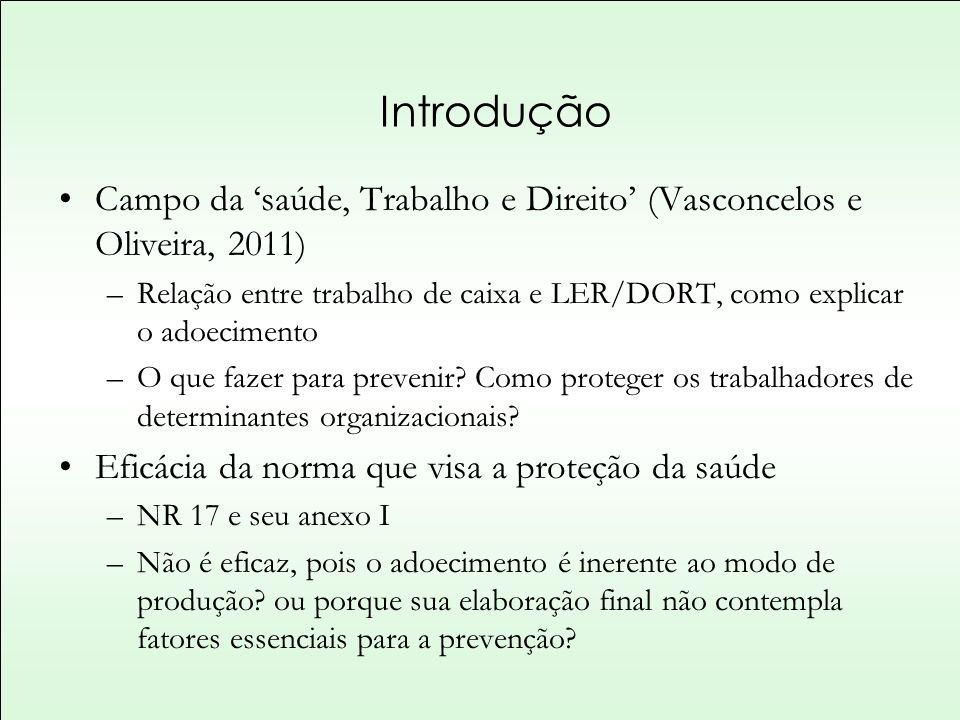 Introdução Campo da saúde, Trabalho e Direito (Vasconcelos e Oliveira, 2011) –Relação entre trabalho de caixa e LER/DORT, como explicar o adoecimento