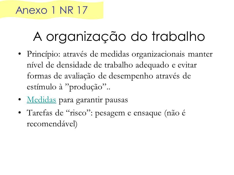 A organização do trabalho Princípio: através de medidas organizacionais manter nível de densidade de trabalho adequado e evitar formas de avaliação de