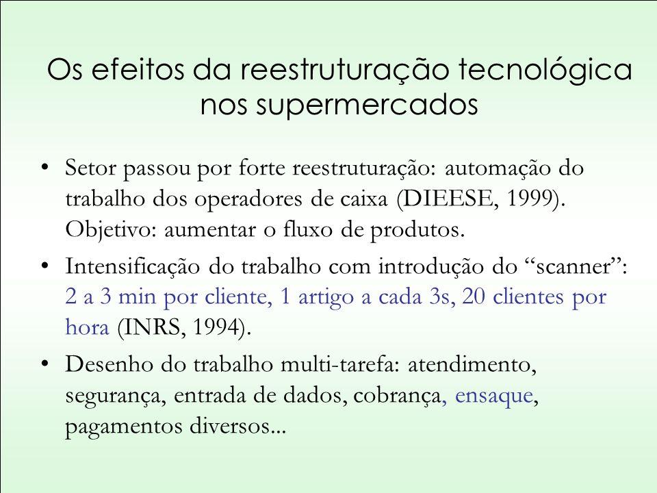 Os efeitos da reestruturação tecnológica nos supermercados Setor passou por forte reestruturação: automação do trabalho dos operadores de caixa (DIEES