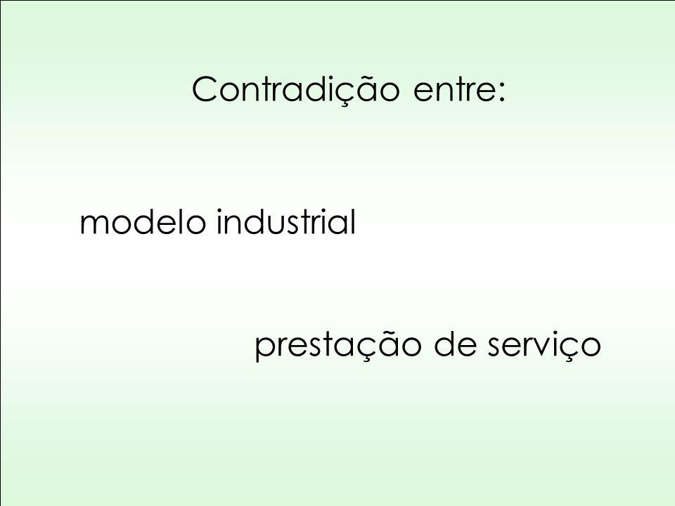 Contradição entre: modelo industrial prestação de serviço