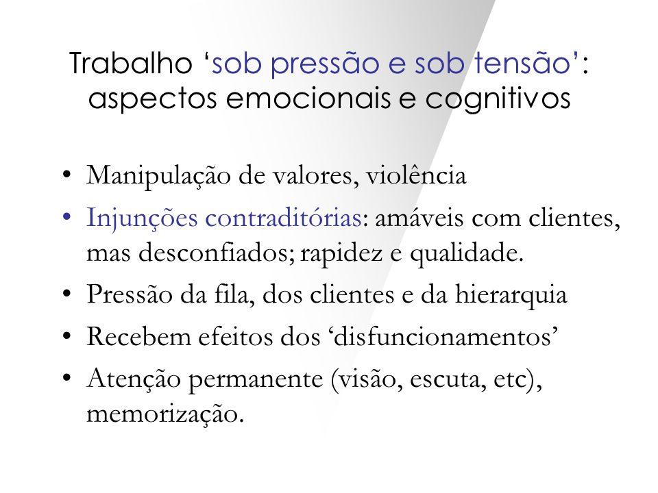Trabalho sob pressão e sob tensão: aspectos emocionais e cognitivos Manipulação de valores, violência Injunções contraditórias: amáveis com clientes,