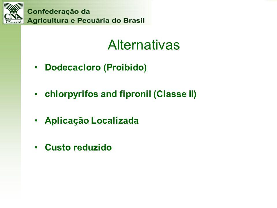 Alternativas Dodecacloro (Proibido) chlorpyrifos and fipronil (Classe II) Aplicação Localizada Custo reduzido