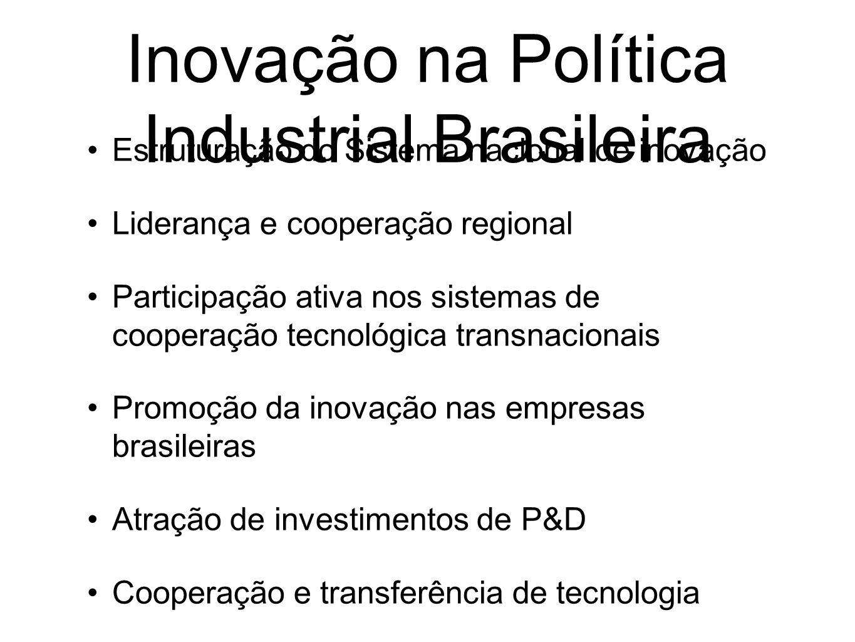 Modernização do INPI e Fortalecimento do sistema brasileiro de Propriedade Intelectual (Compromisso da Presidenta Dilma junto à Indústria brasileira) Fortalecimento do quadro técnico Incremento orçamentário Redesenho institucional