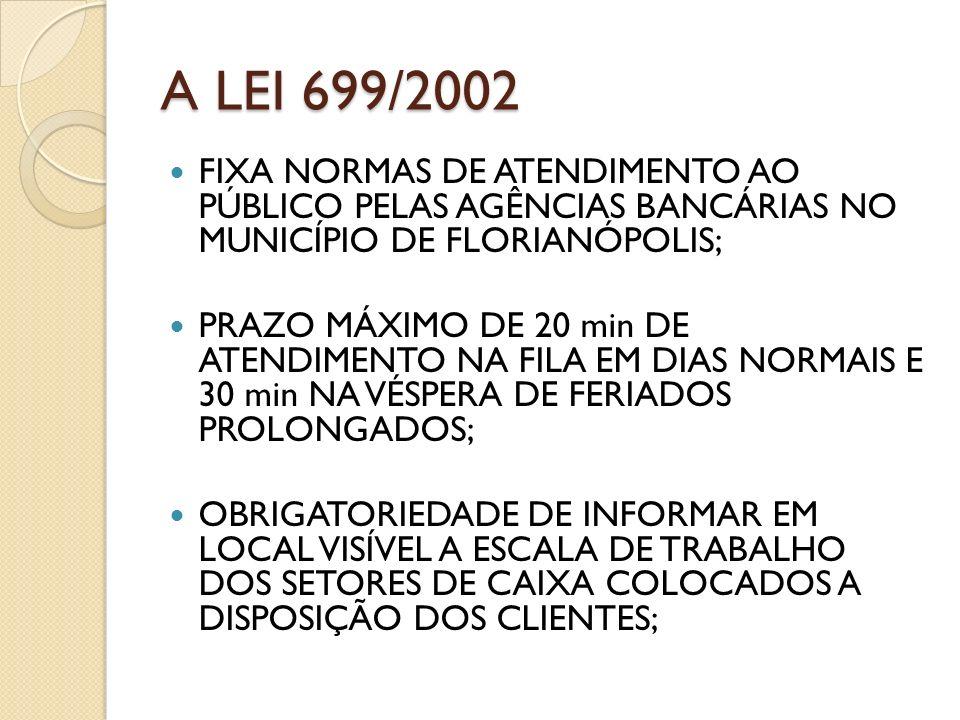 A LEI 699/2002 FIXA NORMAS DE ATENDIMENTO AO PÚBLICO PELAS AGÊNCIAS BANCÁRIAS NO MUNICÍPIO DE FLORIANÓPOLIS; PRAZO MÁXIMO DE 20 min DE ATENDIMENTO NA