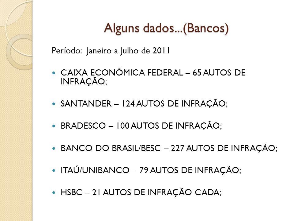 Alguns dados...(Bancos) Período: Janeiro a Julho de 2011 CAIXA ECONÔMICA FEDERAL – 65 AUTOS DE INFRAÇÃO; SANTANDER – 124 AUTOS DE INFRAÇÃO; BRADESCO –