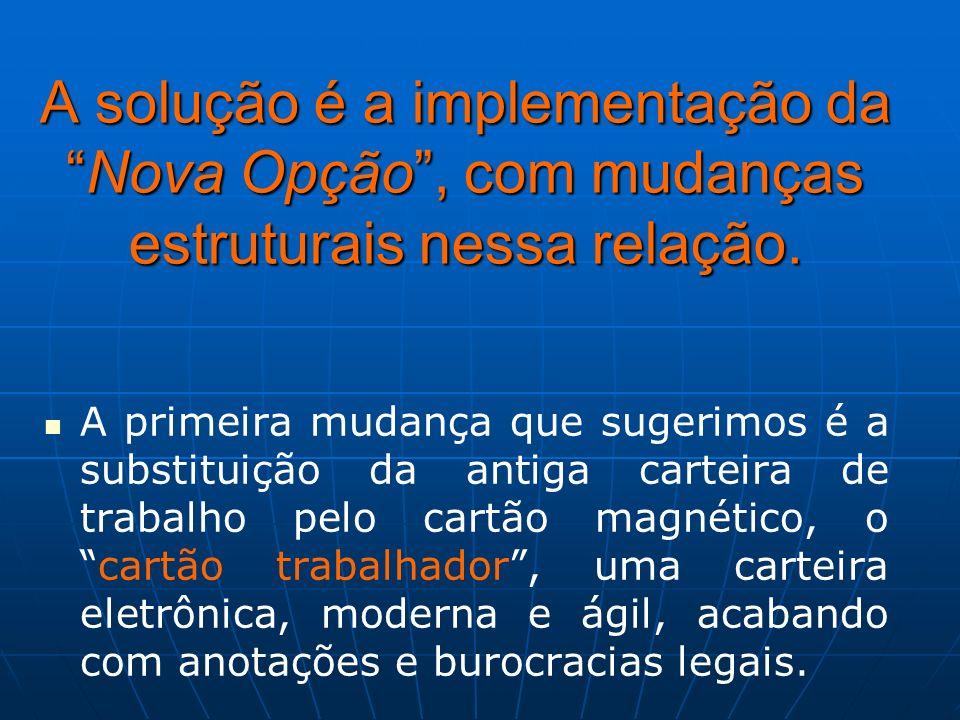 A solução é a implementação daNova Opção, com mudanças estruturais nessa relação. A primeira mudança que sugerimos é a substituição da antiga carteira