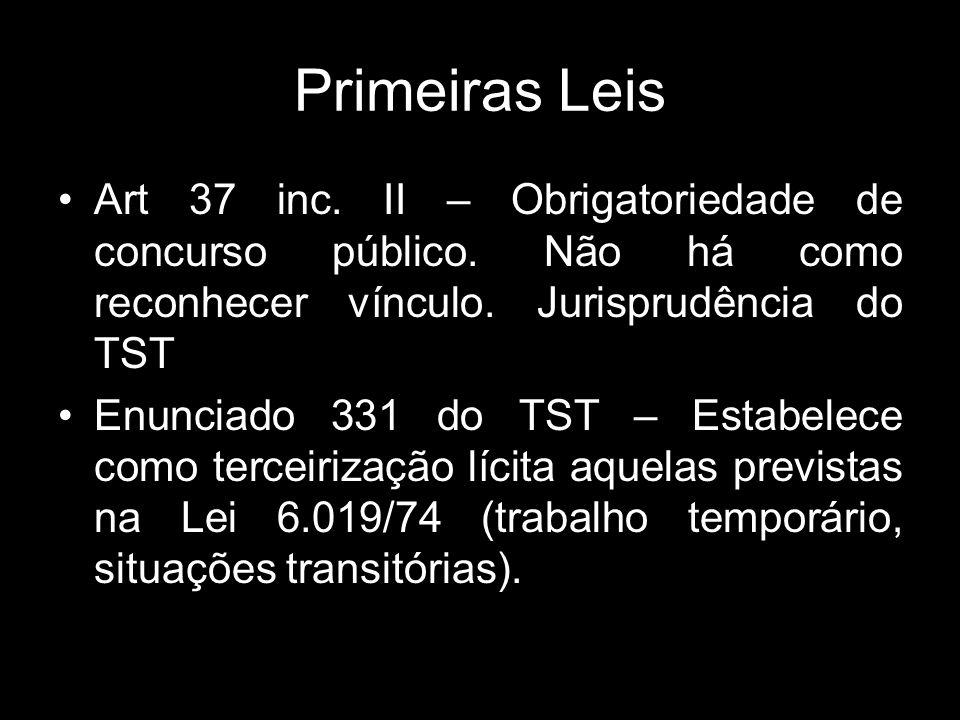 Primeiras Leis Art 37 inc. II – Obrigatoriedade de concurso público. Não há como reconhecer vínculo. Jurisprudência do TST Enunciado 331 do TST – Esta