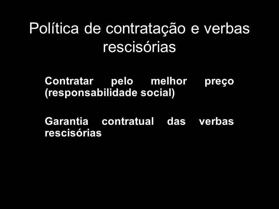 Política de contratação e verbas rescisórias Contratar pelo melhor preço (responsabilidade social) Garantia contratual das verbas rescisórias
